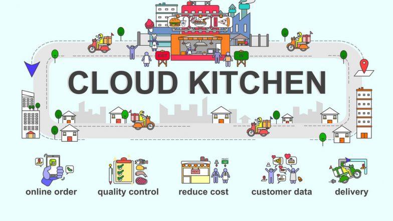 Cloud Kitchen Business: किचन से ही घर बैठे होगी लाखों की कमाई, जानें कैसे
