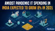 Amidst Pandemic IT Spending In India Expected To Grow 8% In 2021